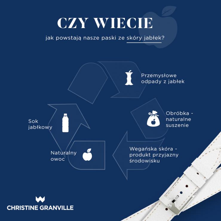 Wegańskie paski do zegarków marki Christine Granville